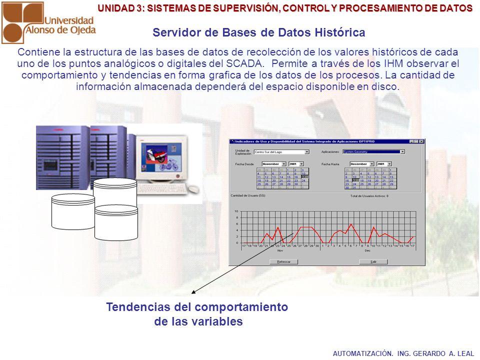 UNIDAD 3: SISTEMAS DE SUPERVISIÓN, CONTROL Y PROCESAMIENTO DE DATOS Servidor de Bases de Datos Histórica Contiene la estructura de las bases de datos
