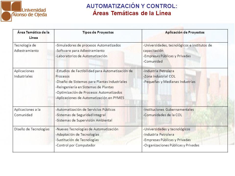 AUTOMATIZACIÓN Y CONTROL: Áreas Temáticas de la Línea Área Temática de la Línea Tipos de ProyectosAplicación de Proyectos Tecnología de Adiestramiento
