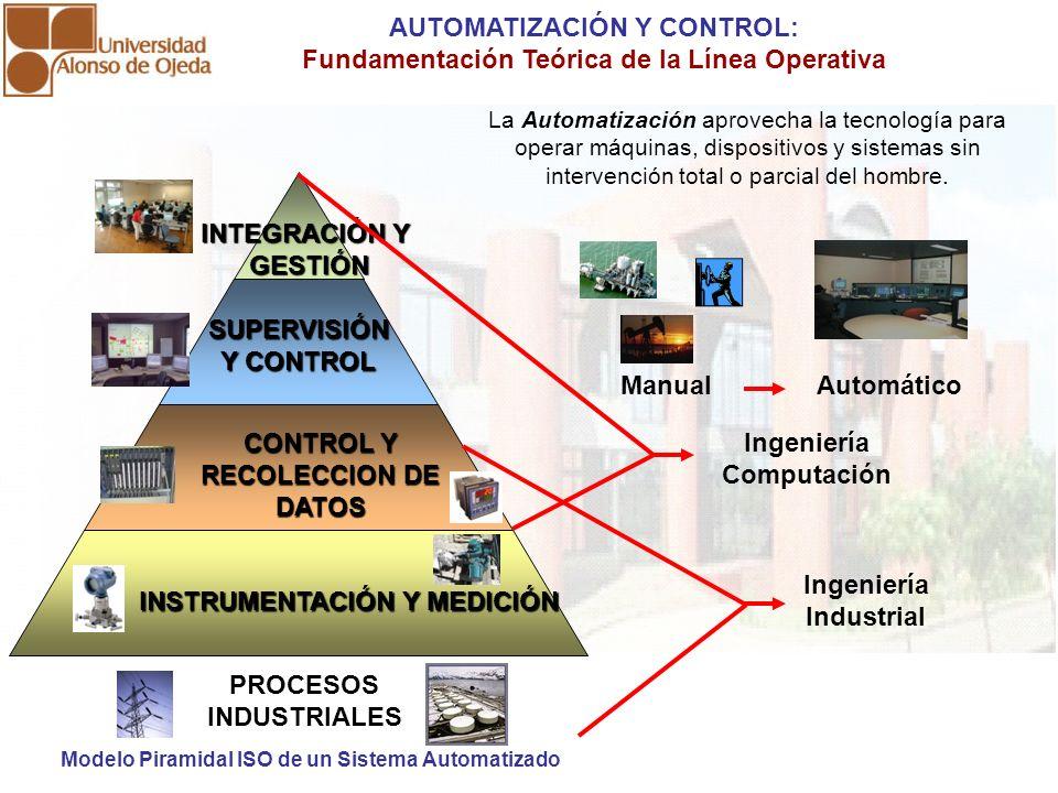 INSTRUMENTACIÓN Y MEDICIÓN INSTRUMENTACIÓN Y MEDICIÓN CONTROL Y CONTROL Y RECOLECCION DE DATOS RECOLECCION DE DATOS SUPERVISIÓN Y CONTROL Y CONTROL IN