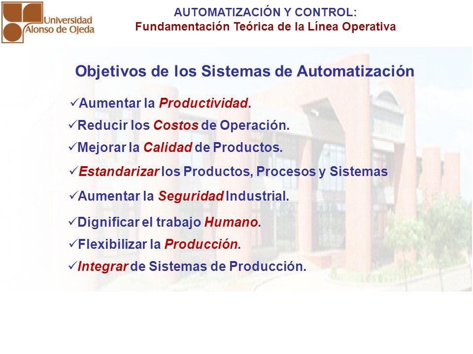 Aumentar la Productividad. Reducir los Costos de Operación. Mejorar la Calidad de Productos. Estandarizar los Productos, Procesos y Sistemas Aumentar