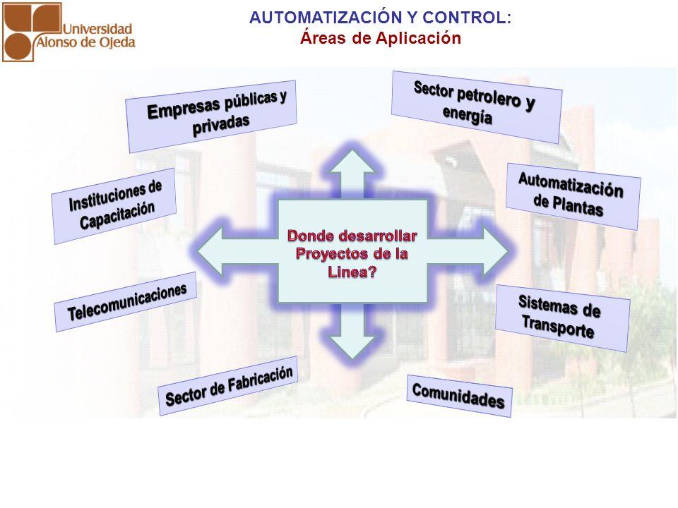AUTOMATIZACIÓN Y CONTROL: Áreas de Aplicación