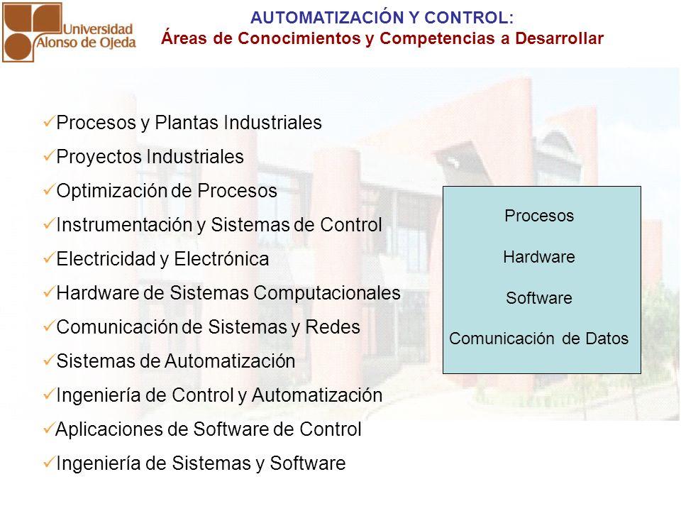 Procesos y Plantas Industriales Proyectos Industriales Optimización de Procesos Instrumentación y Sistemas de Control Electricidad y Electrónica Hardw