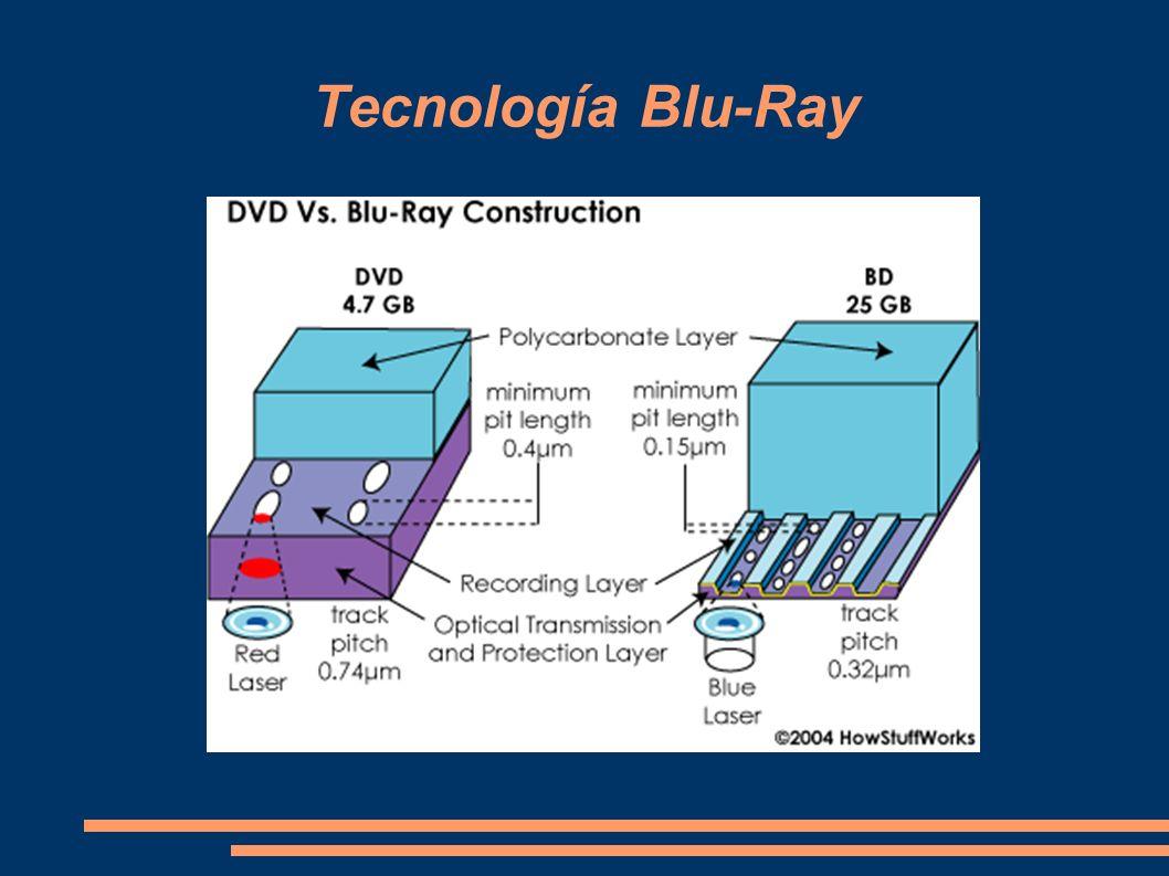 Tecnología Blu-Ray