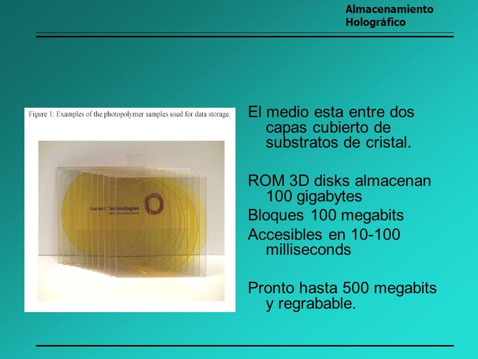 El medio esta entre dos capas cubierto de substratos de cristal. ROM 3D disks almacenan 100 gigabytes Bloques 100 megabits Accesibles en 10-100 millis