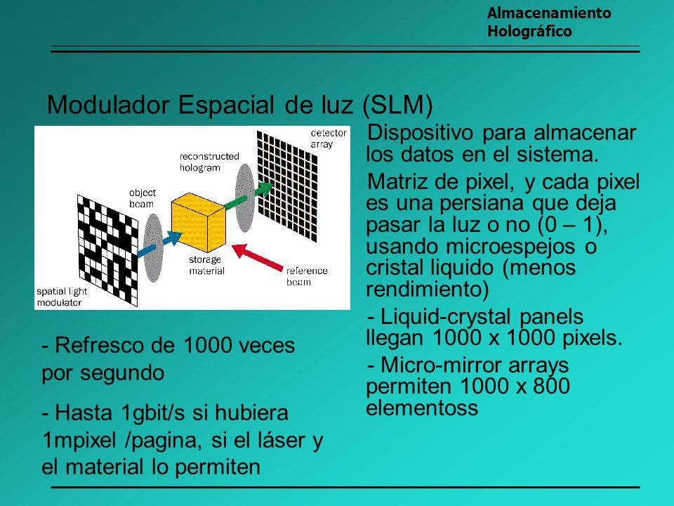 Modulador Espacial de luz (SLM) Dispositivo para almacenar los datos en el sistema. Matriz de pixel, y cada pixel es una persiana que deja pasar la lu
