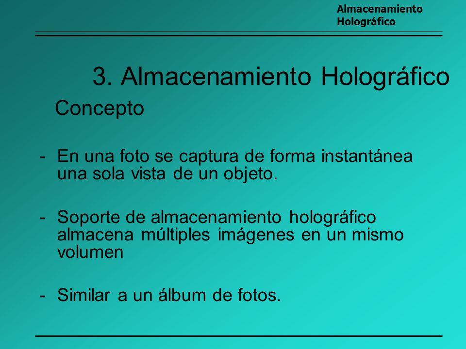 3. Almacenamiento Holográfico Concepto -En una foto se captura de forma instantánea una sola vista de un objeto. -Soporte de almacenamiento holográfic