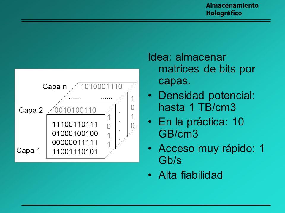 Idea: almacenar matrices de bits por capas. Densidad potencial: hasta 1 TB/cm3 En la práctica: 10 GB/cm3 Acceso muy rápido: 1 Gb/s Alta fiabilidad Alm