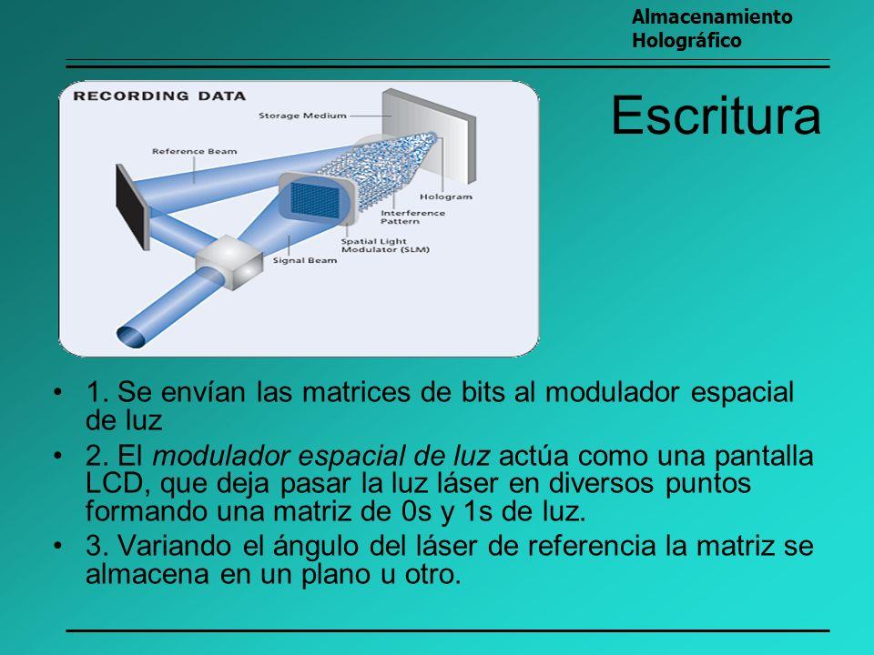 Escritura 1. Se envían las matrices de bits al modulador espacial de luz 2. El modulador espacial de luz actúa como una pantalla LCD, que deja pasar l