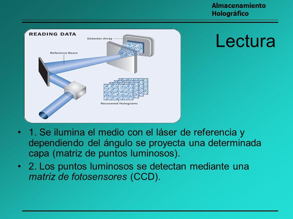 Lectura 1. Se ilumina el medio con el láser de referencia y dependiendo del ángulo se proyecta una determinada capa (matriz de puntos luminosos). 2. L