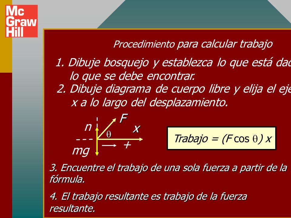 Trabajo de una fuerza a un ángulo x = 12 m F = 70 N 60 o Trabajo = F x x Trabajo = (F cos ) x Trabajo = (70 N) Cos 60 0 (12 m) = 420 J Trabajo = 420 J ¡Sólo el componente x de la fuerza realiza trabajo!