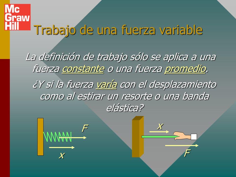 Ejemplo para fuerza constante ¿Qué trabajo realiza una fuerza constante de 40 N que mueve un bloque desde x = 1 m hasta x = 4 m.