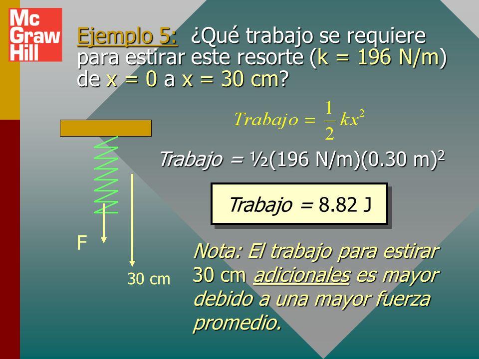 Ejemplo 4: Una masa de 4 kg suspendida de un resorte produce un desplazamiento de 20 cm.