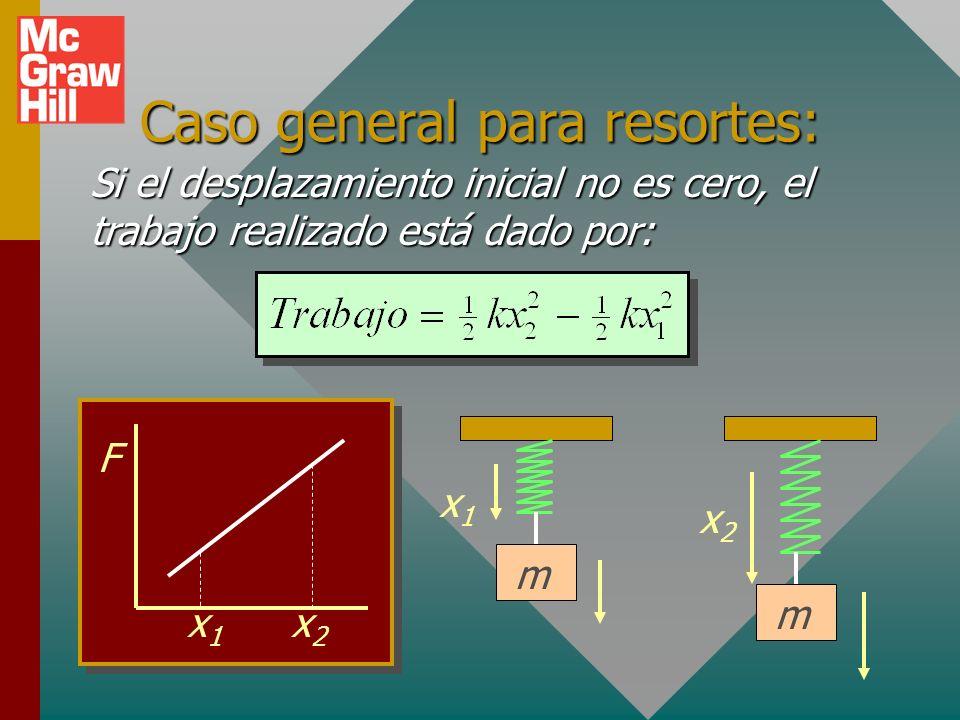 Ejemplo 5: ¿Qué trabajo se requiere para estirar este resorte (k = 196 N/m) de x = 0 a x = 30 cm.