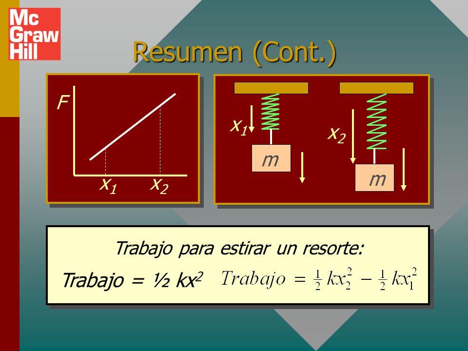Resumen para resortes F x m Ley de Hooke: F = -kx Constante de resorte: La constante de resorte es la fuerza que se ejerce POR el resorte por cambio unitario en su desplazamiento.