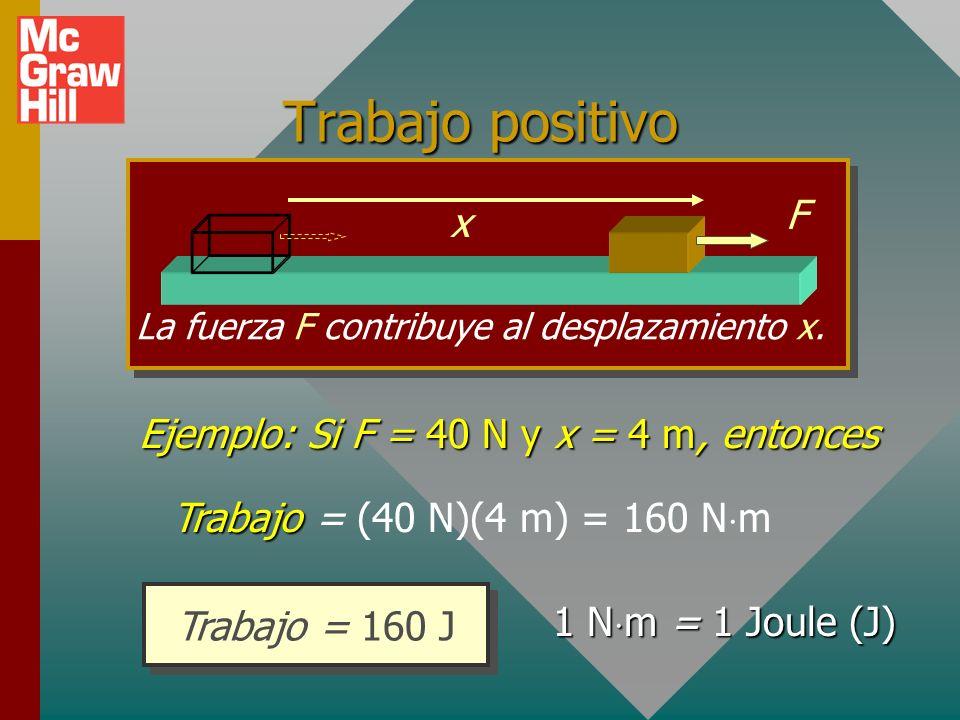 Ejemplo 2 (Cont.): +x 40 N x n W = mg 8 m P fkfk Trabajo P = 262 J Trabajo n Trabajo n = Trabajo W = 0 6.