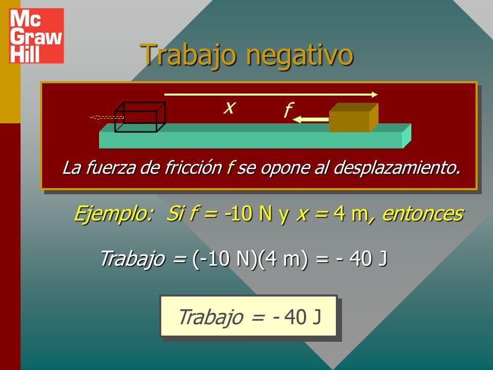 Ejemplo 3: ¿Cuál es el trabajo resultante sobre un bloque de 4 kg que se desliza desde lo alto hasta el fondo de un plano inclinado de 30 0 .