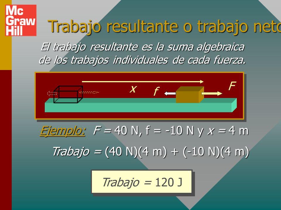 Trabajo negativo f x La fuerza de fricción f se opone al desplazamiento.
