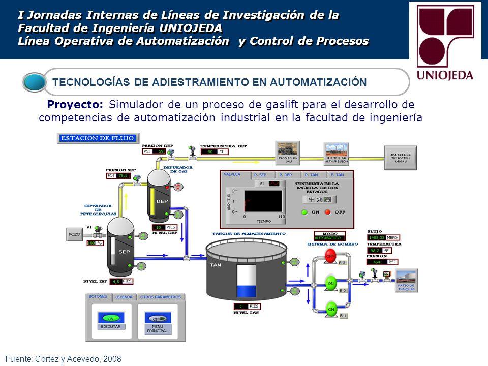 Proyecto: Laboratorio virtual para las unidades curriculares de instrumentación y control de la facultad de ingeniería de uniojeda Fuente: Fandiño, 2008 TECNOLOGÍA DE ADIESTRAMIENTO EN INGENIERÍA DE CONTROL I Jornadas Internas de Líneas de Investigación de la Facultad de Ingeniería UNIOJEDA Línea Operativa de Automatización y Control de Procesos I Jornadas Internas de Líneas de Investigación de la Facultad de Ingeniería UNIOJEDA Línea Operativa de Automatización y Control de Procesos