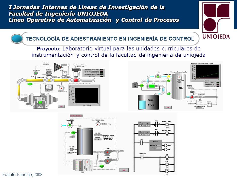 Proyecto: Laboratorio virtual para las unidades curriculares de instrumentación y control de la facultad de ingeniería de uniojeda Fuente: Fandiño, 20