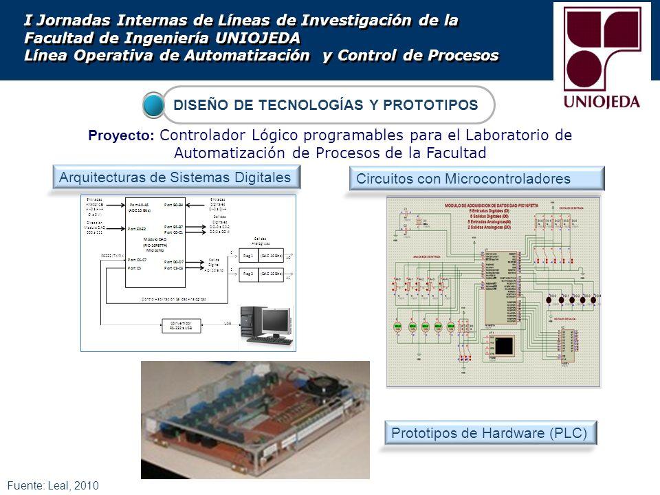 Fuente: Leal, 2010 Arquitecturas de Sistemas Digitales Circuitos con Microcontroladores Prototipos de Hardware (PLC) I Jornadas Internas de Líneas de