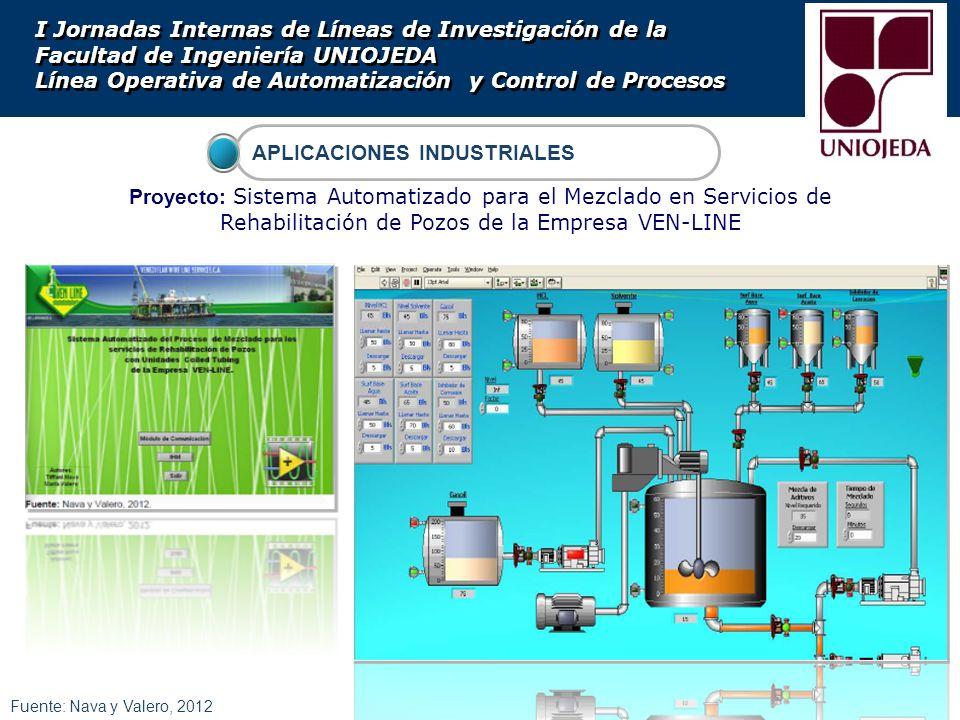Fuente: Nava y Valero, 2012 I Jornadas Internas de Líneas de Investigación de la Facultad de Ingeniería UNIOJEDA Línea Operativa de Automatización y C