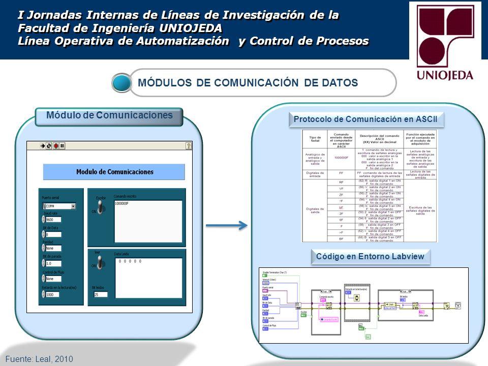 MÓDULOS DE COMUNICACIÓN DE DATOS Fuente: Leal, 2010 Código en Entorno Labview Protocolo de Comunicación en ASCII Módulo de Comunicaciones I Jornadas I