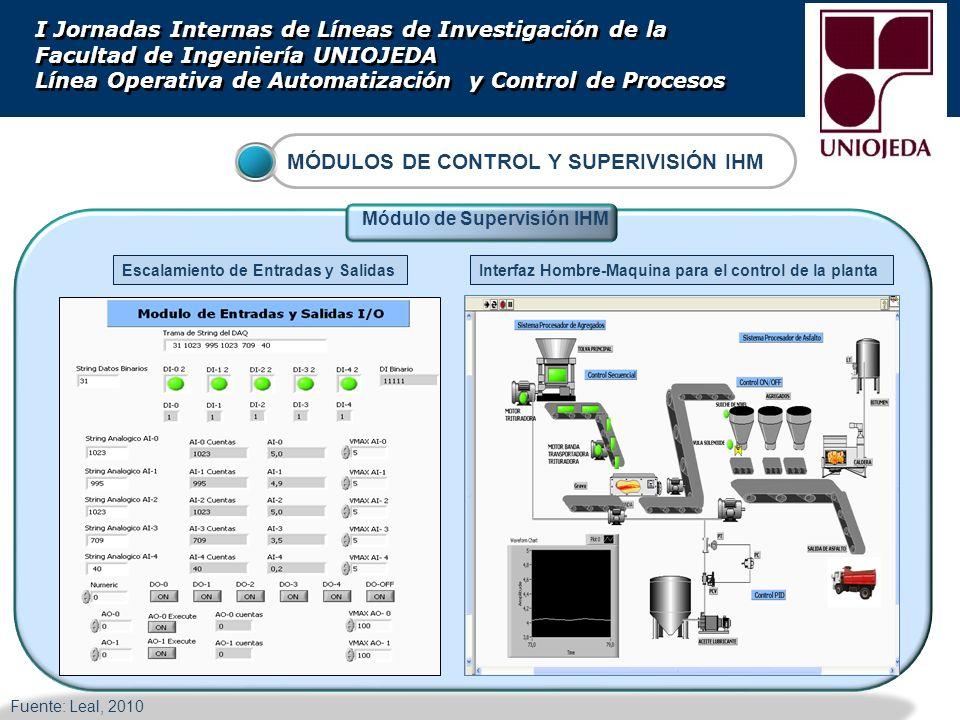 MÓDULOS DE CONTROL Y SUPERIVISIÓN IHM Fuente: Leal, 2010 Módulo de Supervisión IHM Escalamiento de Entradas y SalidasInterfaz Hombre-Maquina para el c
