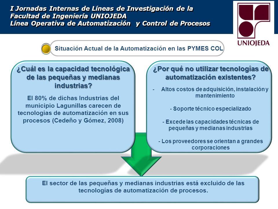 Situación Actual de la Automatización en las PYMES COL El sector de las pequeñas y medianas industrias está excluido de las tecnologías de automatizac