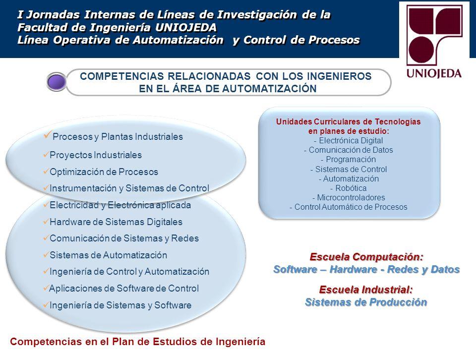 Procesos y Plantas Industriales Proyectos Industriales Optimización de Procesos Instrumentación y Sistemas de Control Electricidad y Electrónica aplic