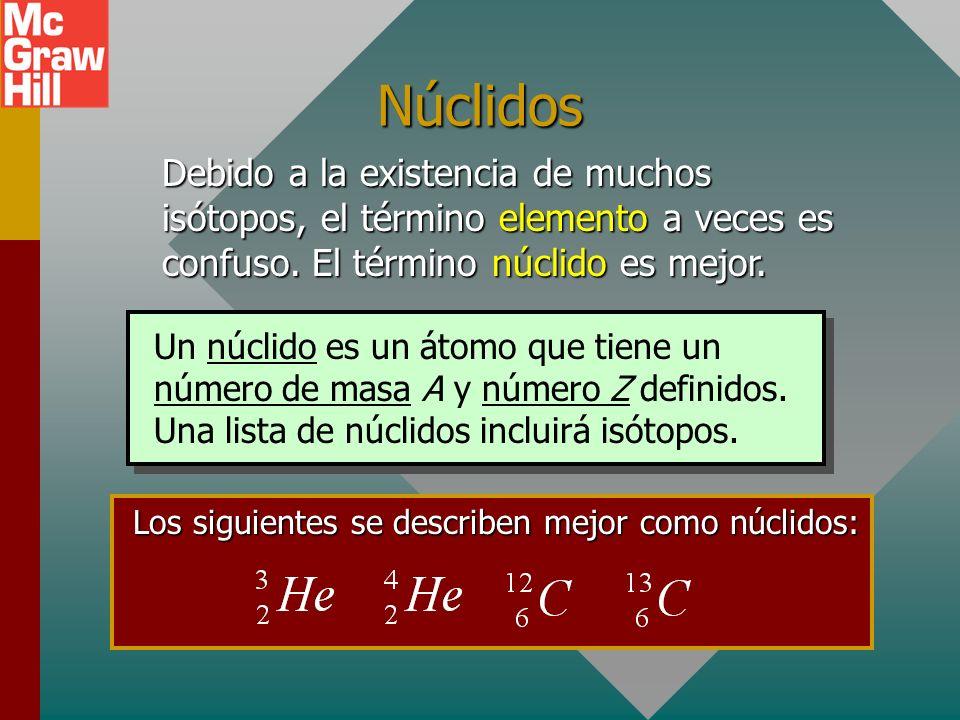Isótopos de elementos Los isótopos son átomos que tienen el mismo número de protones (Z 1 = Z 2 ), pero diferente número de neutrones (N). (A 1 A 2 )