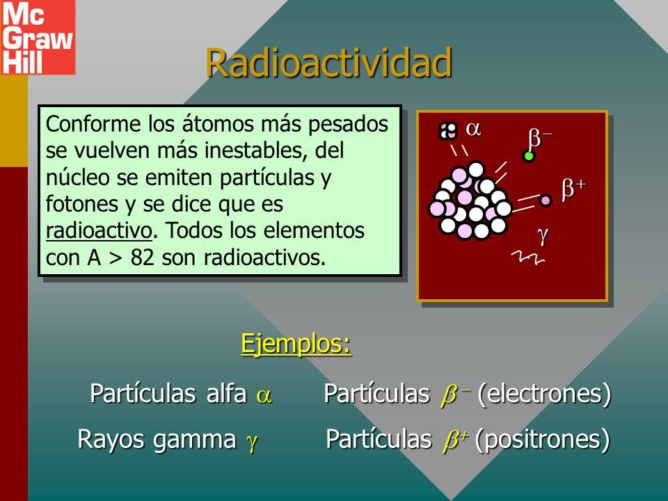 Curva de estabilidad Número atómico Z Número de neutrones N Núcleo estable Z = N 20406080100 40 100 140 20 60 80 120 Las partículas nucleares se manti