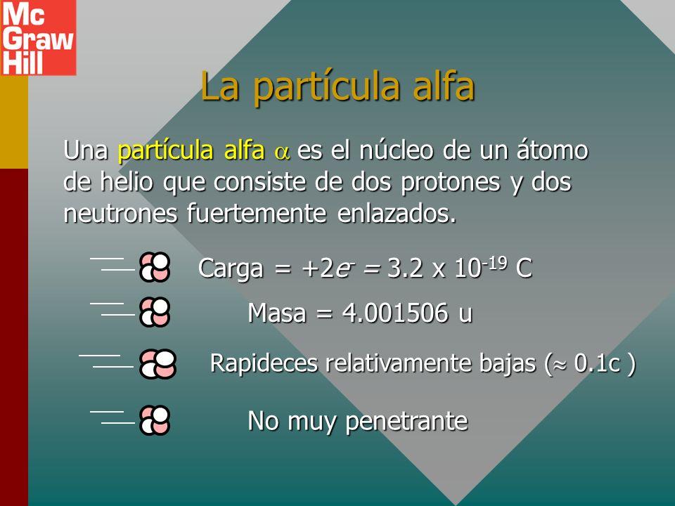Radioactividad Conforme los átomos más pesados se vuelven más inestables, del núcleo se emiten partículas y fotones y se dice que es radioactivo. Todo