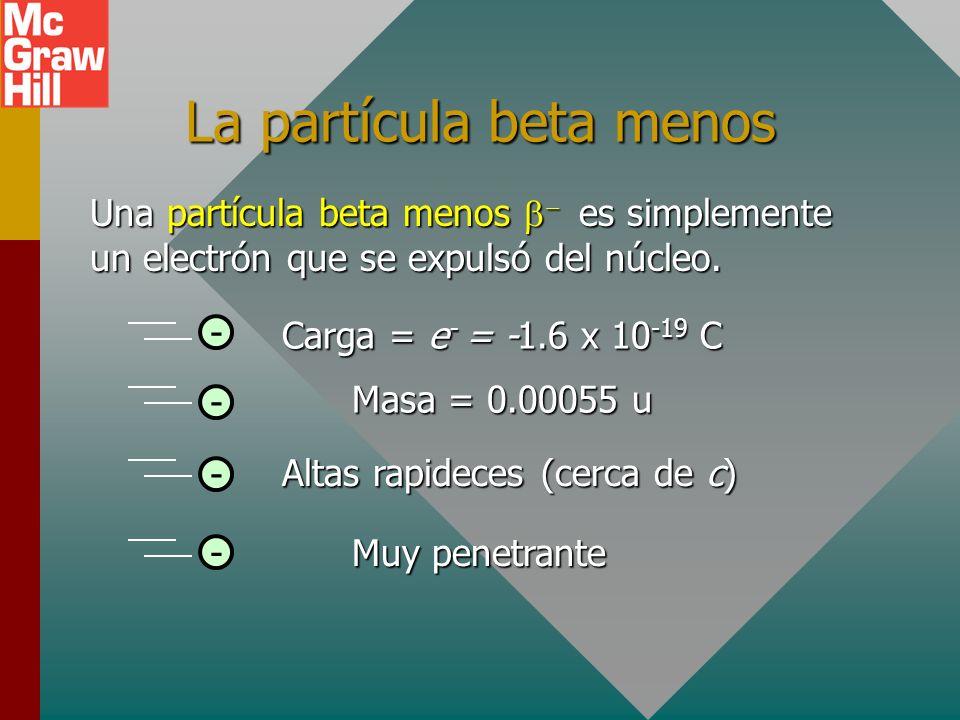 La partícula alfa Una partícula alfa es el núcleo de un átomo de helio que consiste de dos protones y dos neutrones fuertemente enlazados. Carga = +2e