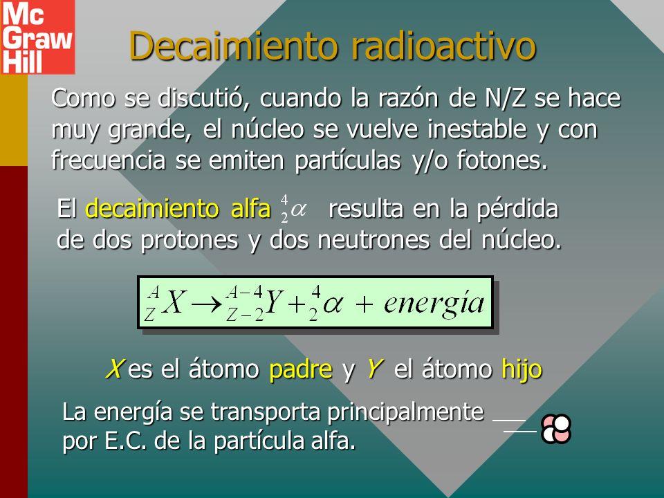 El fotón gamma Un rayo gamma tiene radiación electromagnética muy alta que porta energía lejos del núcleo. Carga = cero (0) Masa = cero (0) Rapidez =