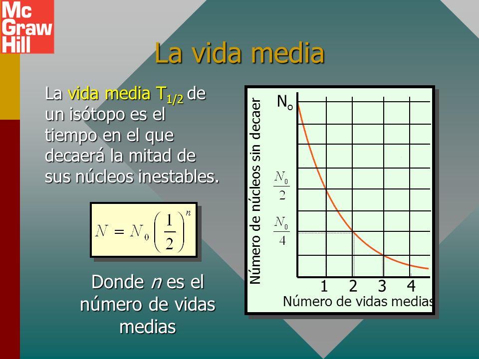 Materiales radioactivos La tasa de decaimiento para sustancias radioactivas se expresa en términos de la actividad R, dada por: Actividad N = Número d