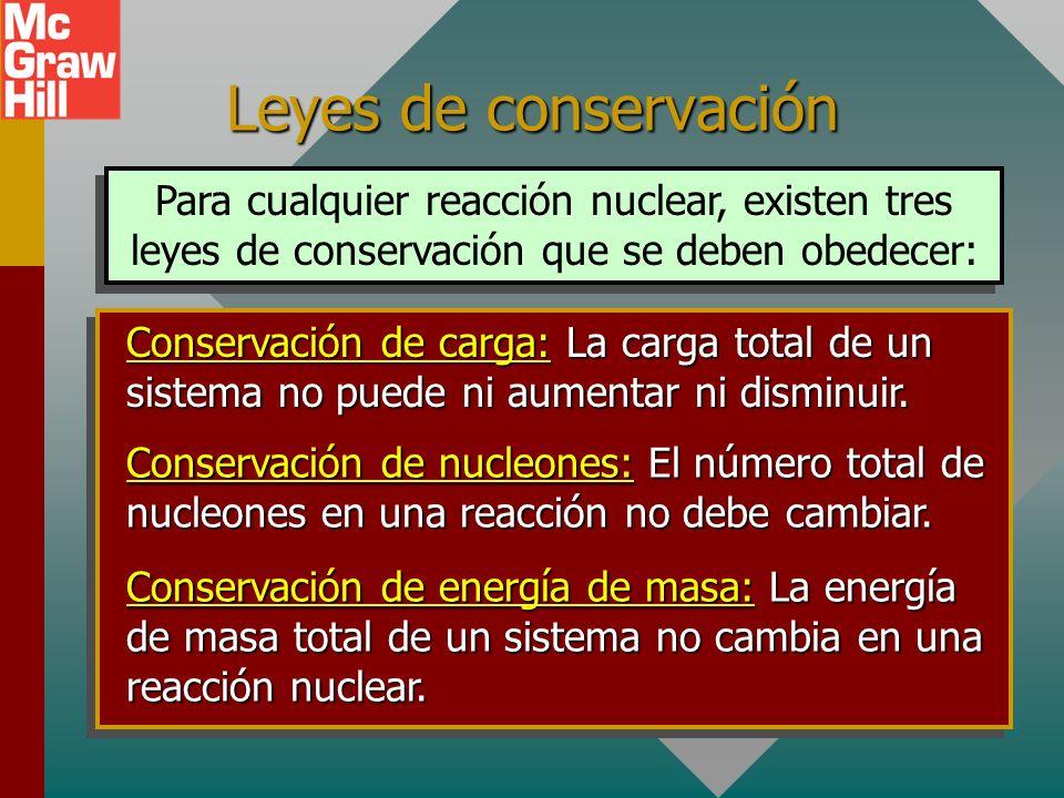 Reacciones nucleares Es posible alterar la estructura de un núcleo al bombardearlo con pequeñas partículas. Tales eventos se llaman reacciones nuclear