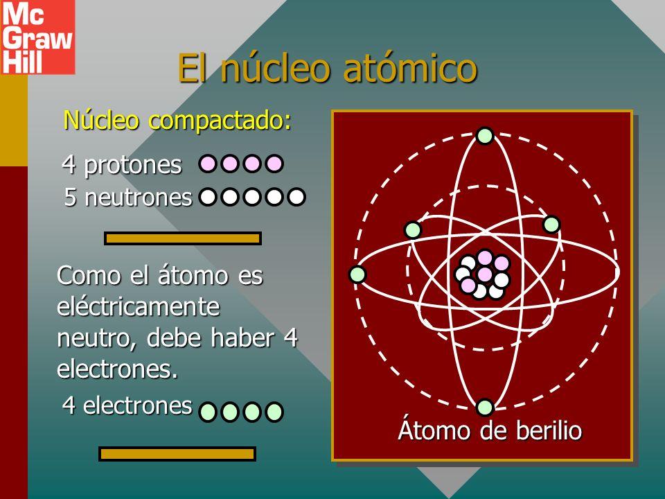El núcleo atómico Átomo de berilio Núcleo compactado: 4 protones 5 neutrones Como el átomo es eléctricamente neutro, debe haber 4 electrones.