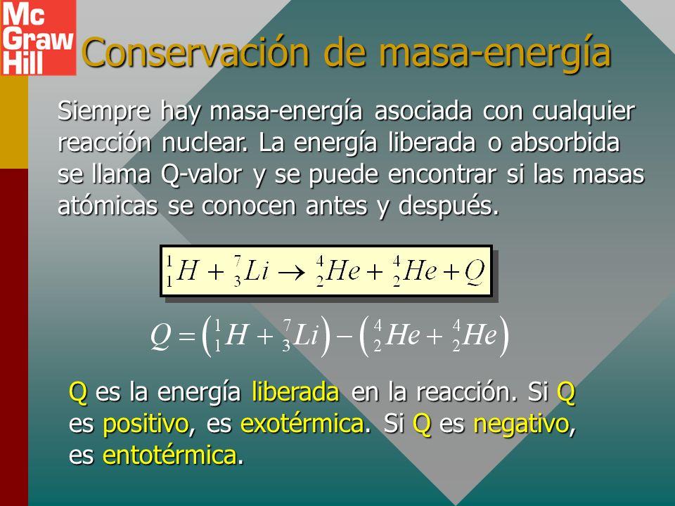 Ejemplo 7: Use criterios de conservación para determinar el elemento desconocido en la siguiente reacción nuclear: Carga antes = +1 + 3 = +4 Carga des