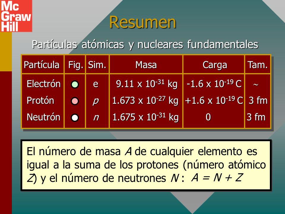 Ejemplo 8: Calcule la energía liberada en el bombardeo de litio-7 con hidrógeno-1. La sustitución de estas masas produce: Q = 0.018622 u(931.5 MeV/u)