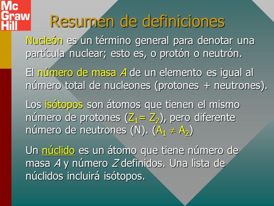 Resumen PartículaFig.Sim.MasaCargaTam. Electrón e 9.11 x 10 -31 kg -1.6 x 10 -19 C Electrón e 9.11 x 10 -31 kg -1.6 x 10 -19 C Protón p 1.673 x 10 -27
