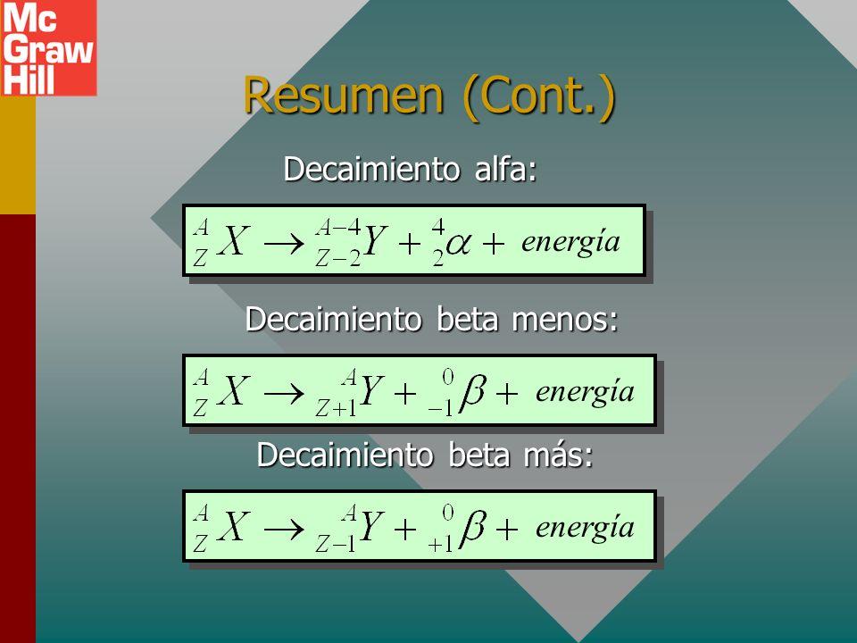 Resumen (partículas de decaimiento) Una partícula alfa es el núcleo de un átomo de helio que consta de dos protones y dos neutrones fuertemente enlaza