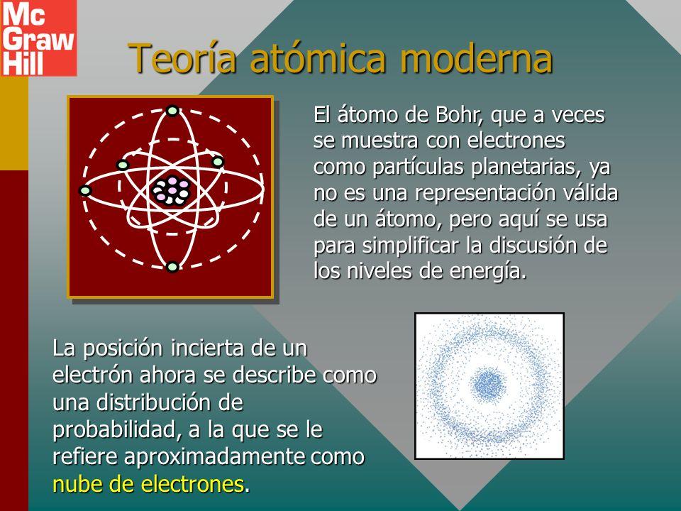 Teoría atómica moderna El átomo de Bohr, que a veces se muestra con electrones como partículas planetarias, ya no es una representación válida de un átomo, pero aquí se usa para simplificar la discusión de los niveles de energía.