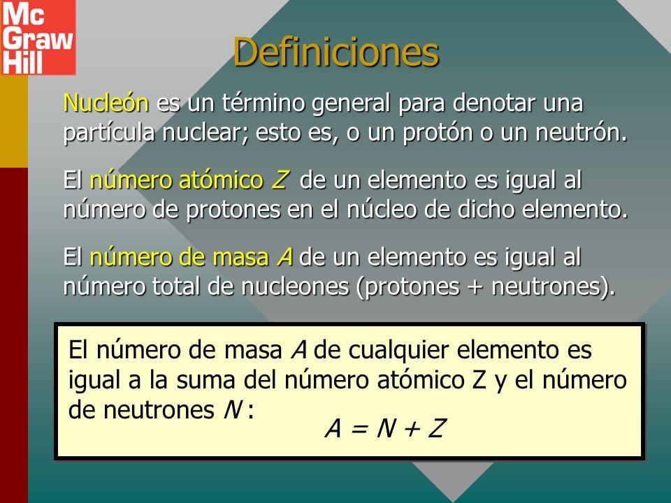 Defecto de masas (continúa) Masa de núcleo de carbono 12: 11.996706 Protón: 1.007276 u Neutrón: 1.008665 u El núcleo contiene 6 protones y 6 neutrones: 6 p = 6(1.007276 u) = 6.043656 u 6 n = 6(1.008665 u) = 6.051990 u Masa total de las partes: = 12.095646 u Defecto de masa m D = 12.095646 u – 11.996706 u m D = 0.098940 u