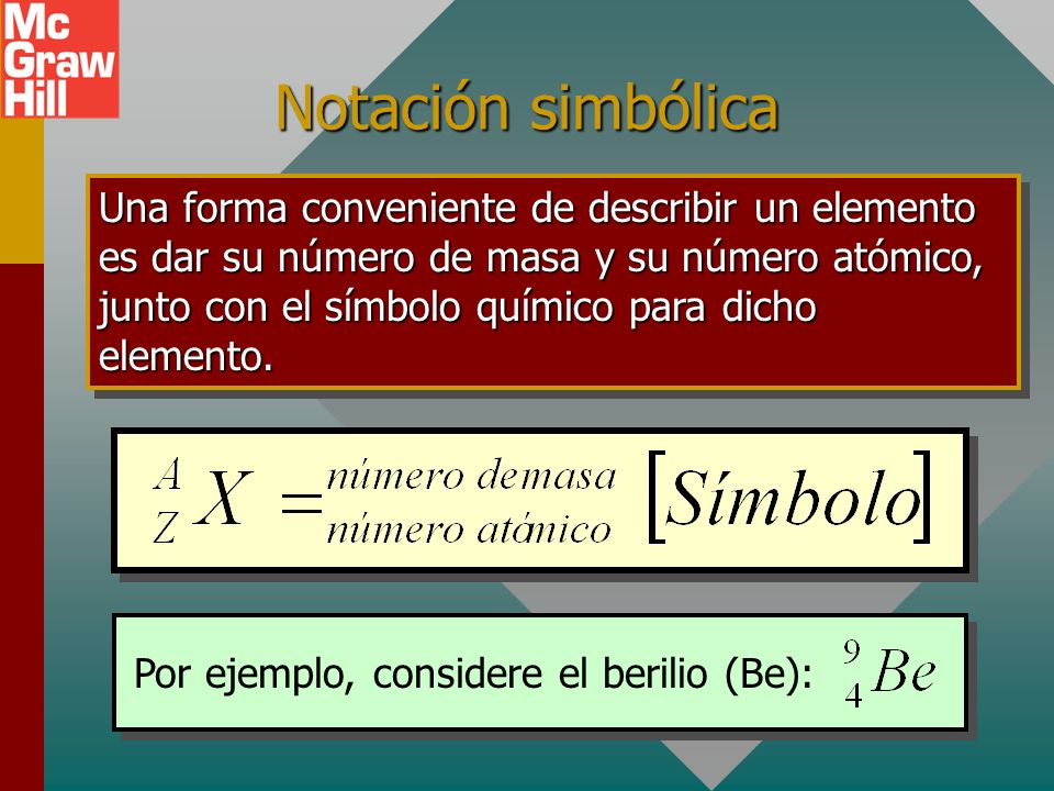 Notación simbólica Una forma conveniente de describir un elemento es dar su número de masa y su número atómico, junto con el símbolo químico para dicho elemento.