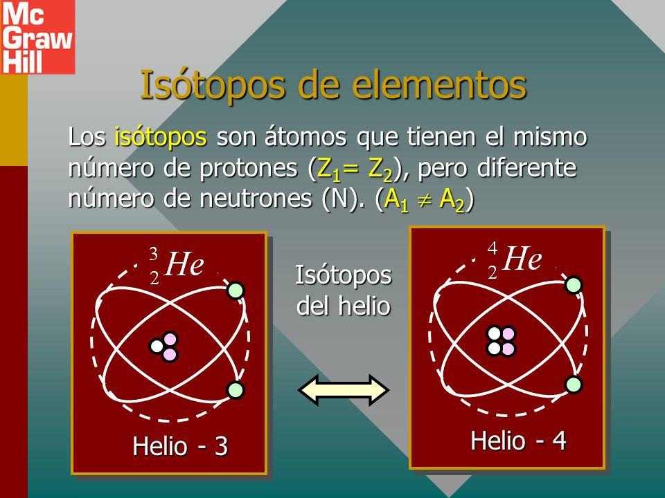 Isótopos de elementos Los isótopos son átomos que tienen el mismo número de protones (Z 1 = Z 2 ), pero diferente número de neutrones (N).