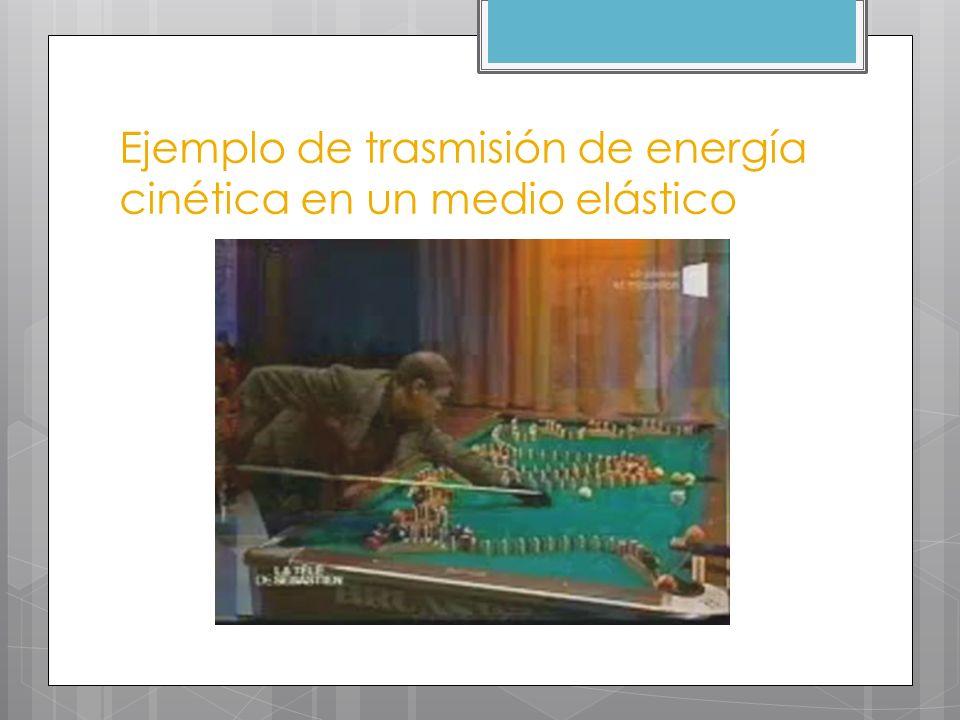 Ejemplo de trasmisión de energía cinética en un medio elástico