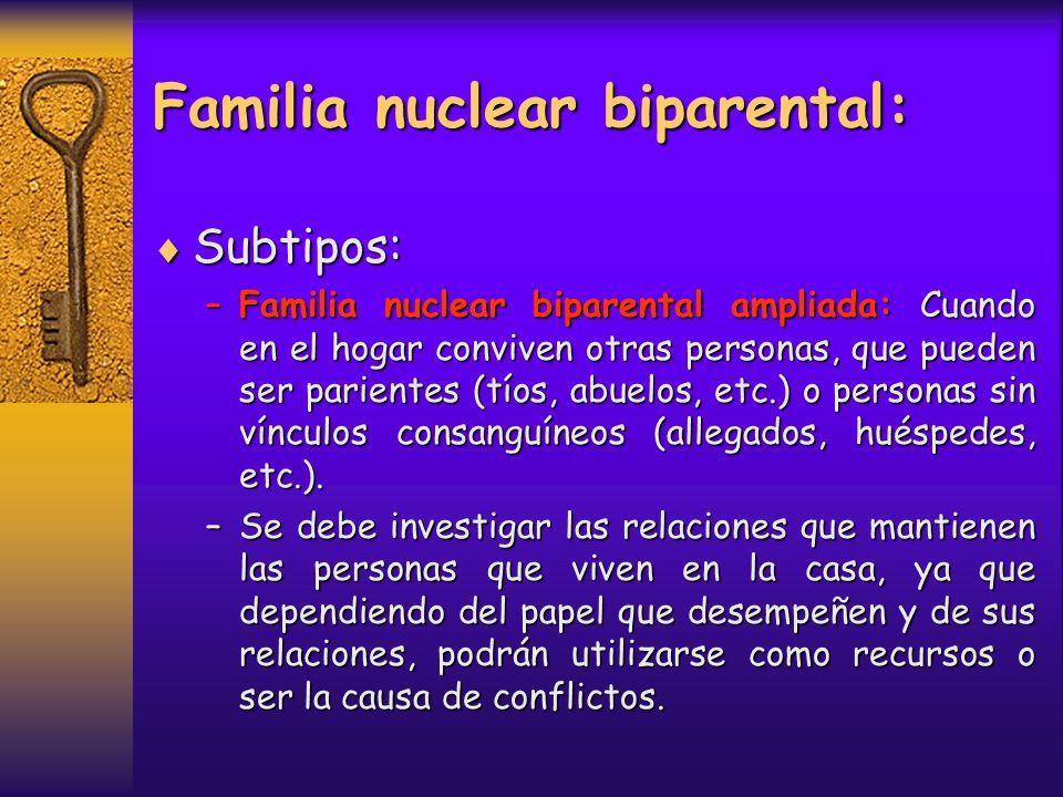Familia nuclear biparental: Subtipos: Subtipos: –Familia nuclear biparental reconstituida: Cuando después de una separación, uno de los cónyuges se ha vuelto a casar y conviven en el hogar hijos de distinto progenitor.
