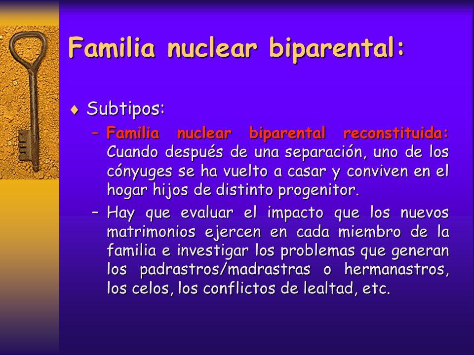 Familia nuclear biparental: Subtipos: Subtipos: –Familia nuclear biparental reconstituida: Cuando después de una separación, uno de los cónyuges se ha