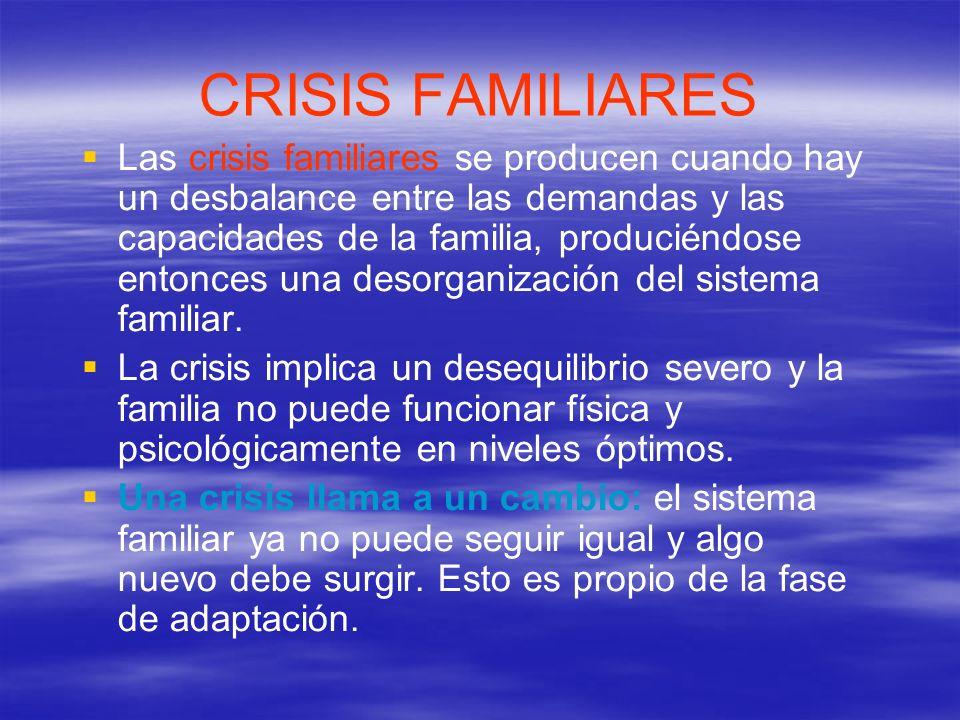 CRISIS FAMILIARES Las familias más vulnerables a las crisis se caracterizan por: – –Tener escasa vinculación afectiva y baja flexibilidad.