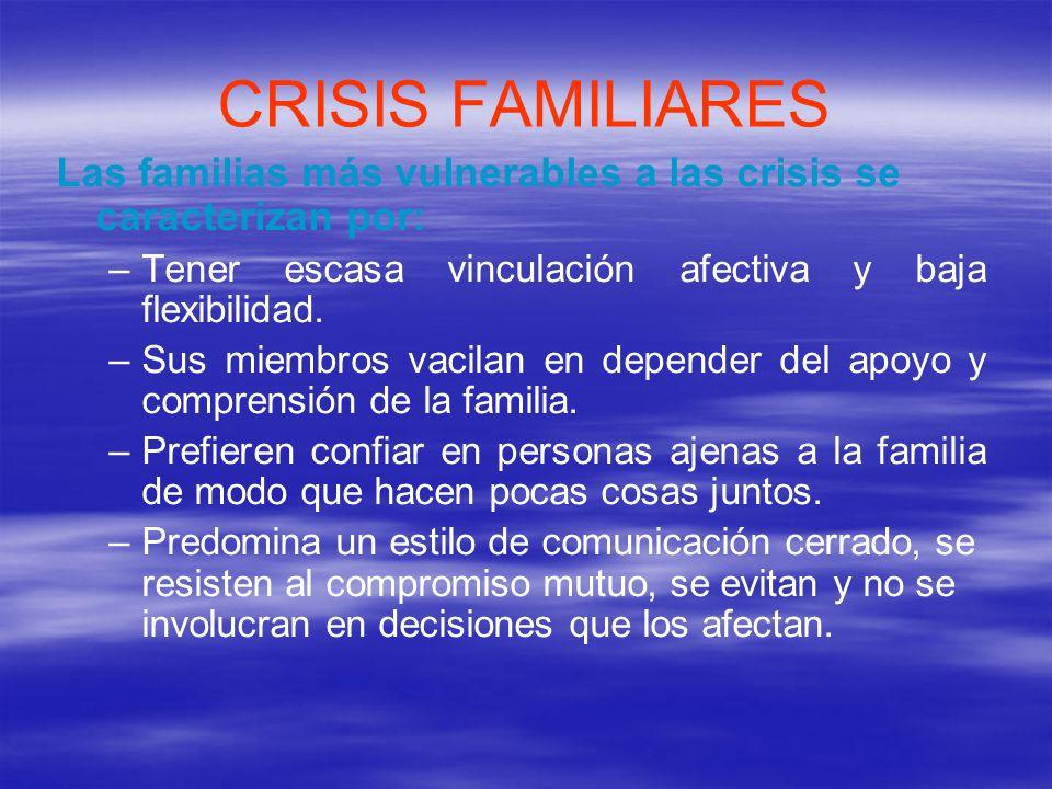 CRISIS FAMILIARES El extremo positivo de la adaptación se caracteriza por: – –Buena salud física y mental de sus miembros.